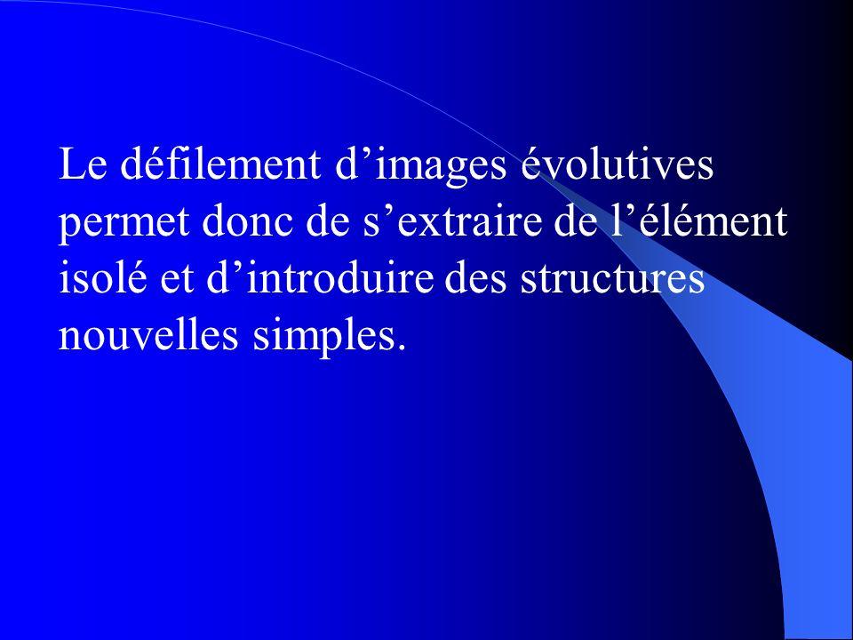 Le défilement d'images évolutives permet donc de s'extraire de l'élément isolé et d'introduire des structures nouvelles simples.