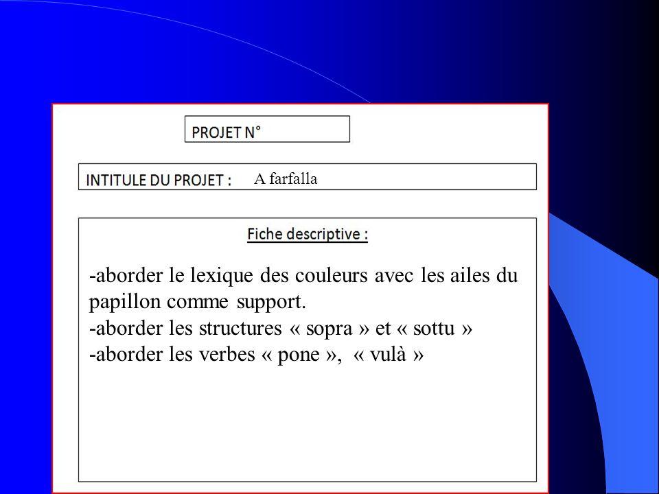 -aborder les structures « sopra » et « sottu »