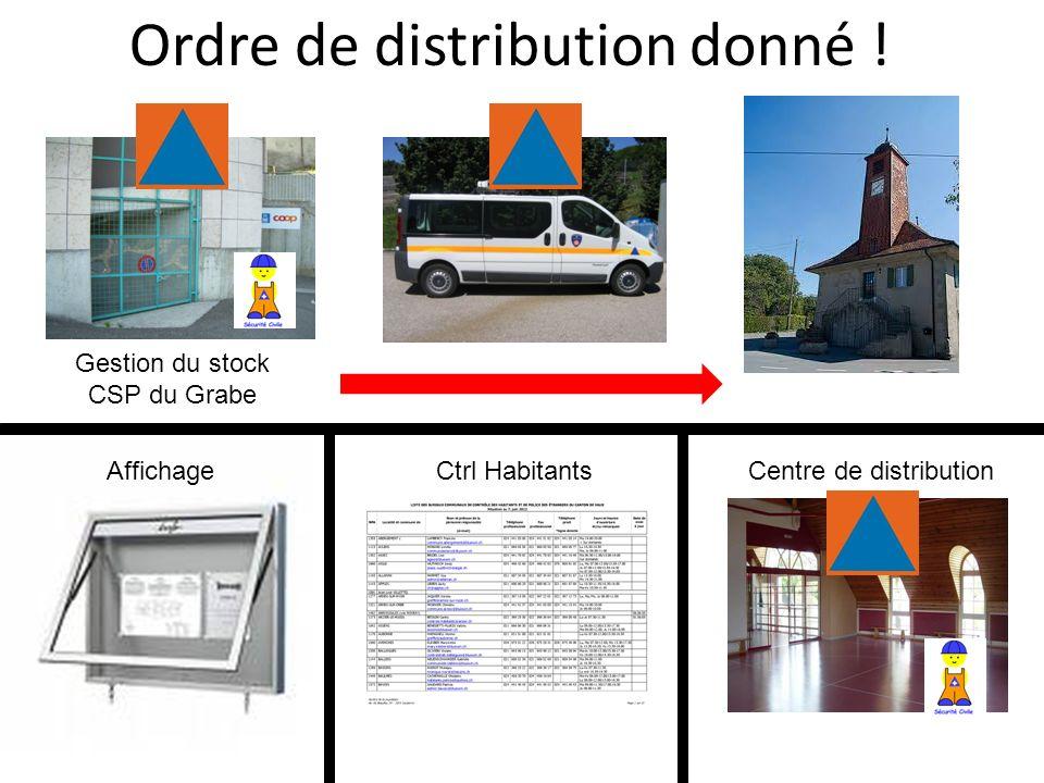 Ordre de distribution donné !