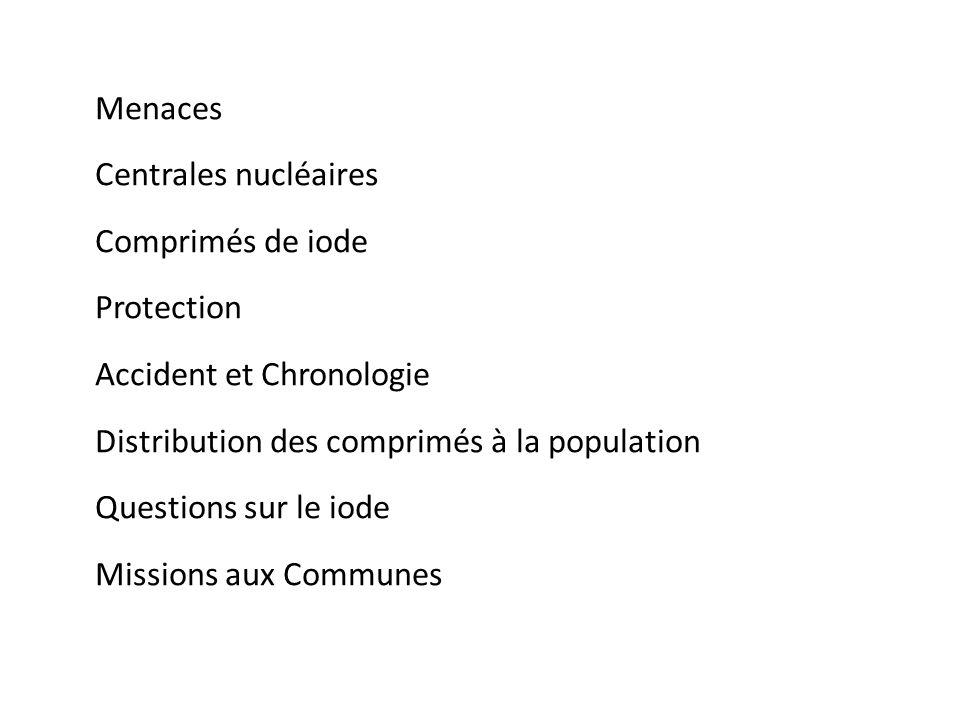 Accident et Chronologie Distribution des comprimés à la population