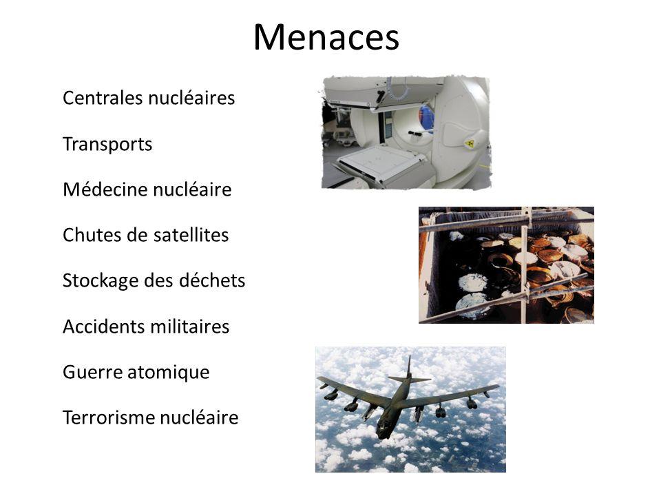 Menaces Transports Médecine nucléaire Chutes de satellites
