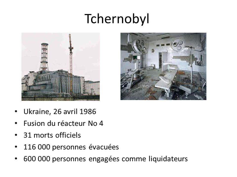 Tchernobyl Ukraine, 26 avril 1986 Fusion du réacteur No 4