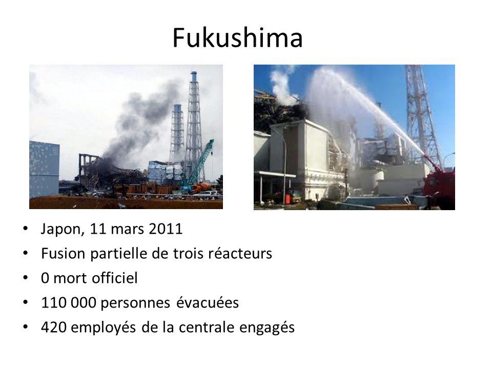 Fukushima Japon, 11 mars 2011 Fusion partielle de trois réacteurs