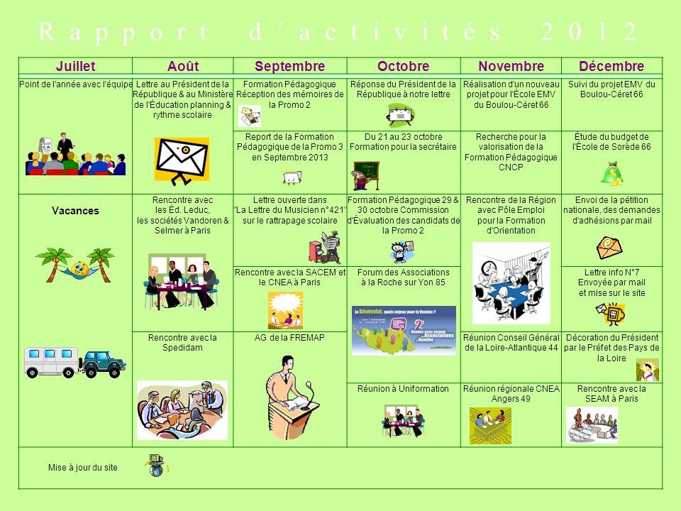 Rapport d´activités 2012 Juillet Août Septembre Octobre Novembre