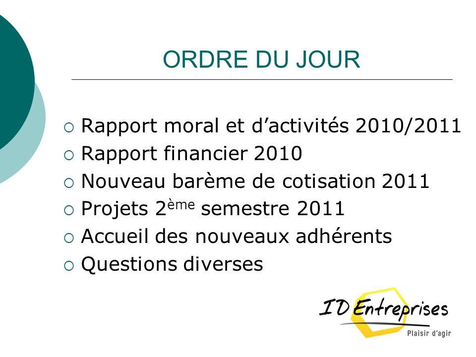 ORDRE DU JOUR Rapport moral et d'activités 2010/2011