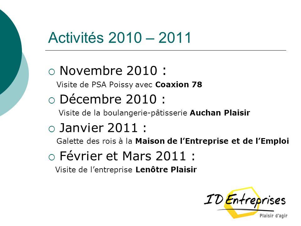 Activités 2010 – 2011 Novembre 2010 : Décembre 2010 : Janvier 2011 :