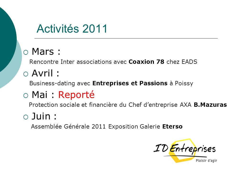 Activités 2011 Mars : Avril : Mai : Reporté Juin :
