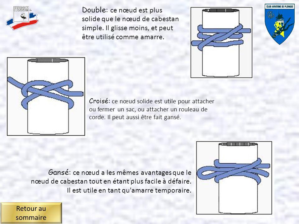 Double: ce nœud est plus solide que le nœud de cabestan simple