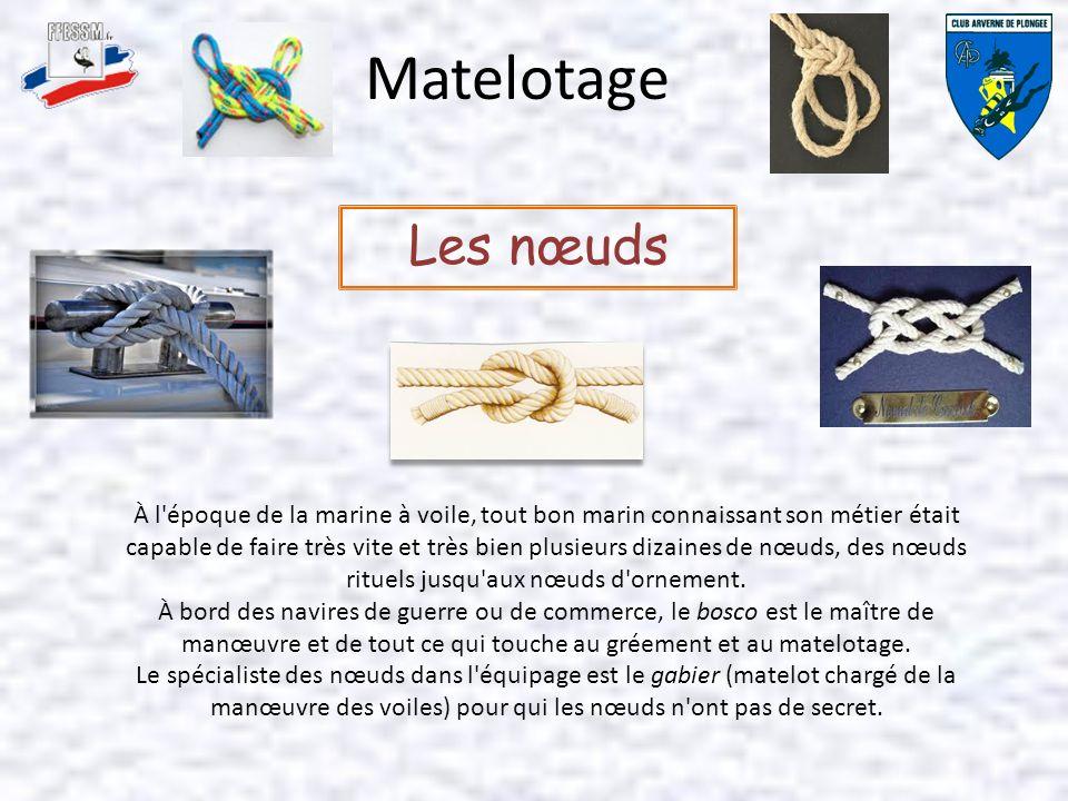 Matelotage Les nœuds.