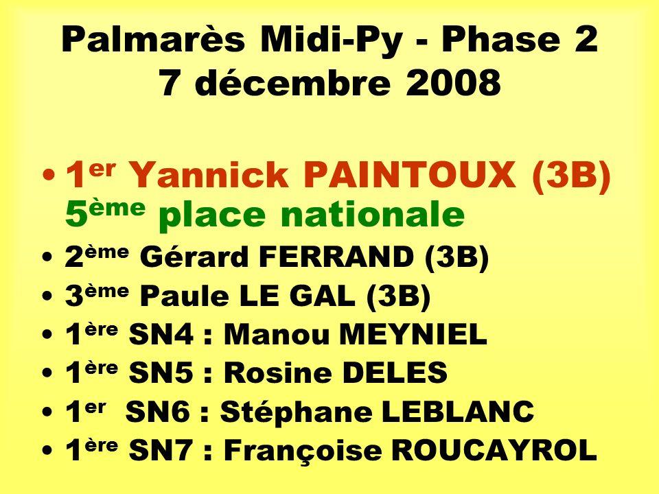 Palmarès Midi-Py - Phase 2 7 décembre 2008