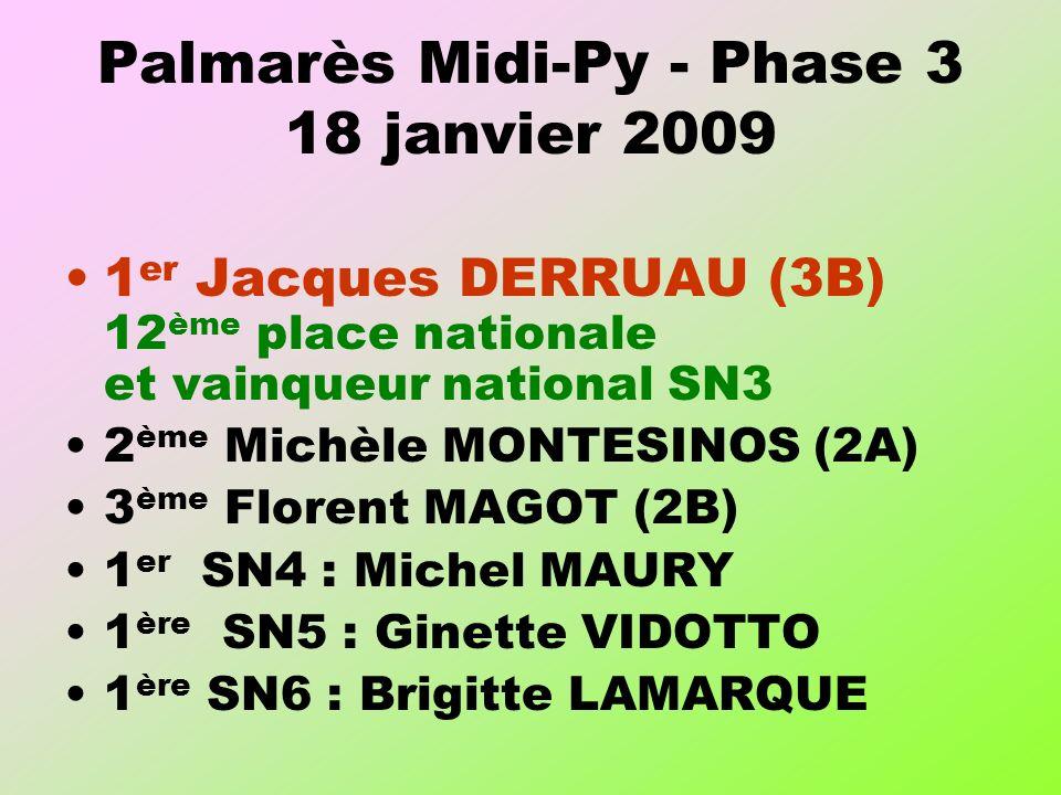 Palmarès Midi-Py - Phase 3 18 janvier 2009