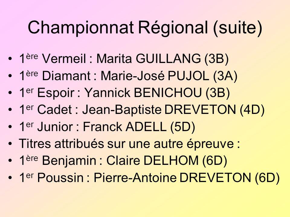 Championnat Régional (suite)