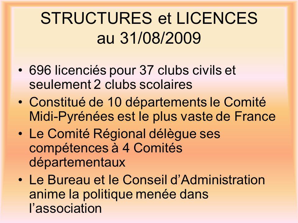STRUCTURES et LICENCES au 31/08/2009