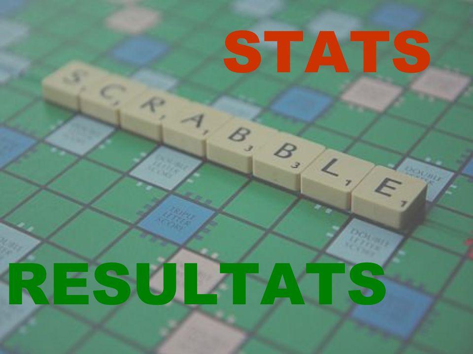 STATS RESULTATS