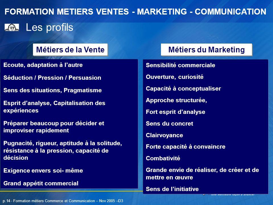 Les profils Métiers de la Vente Métiers du Marketing