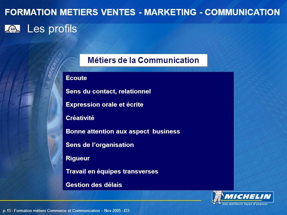 Métiers de la Communication