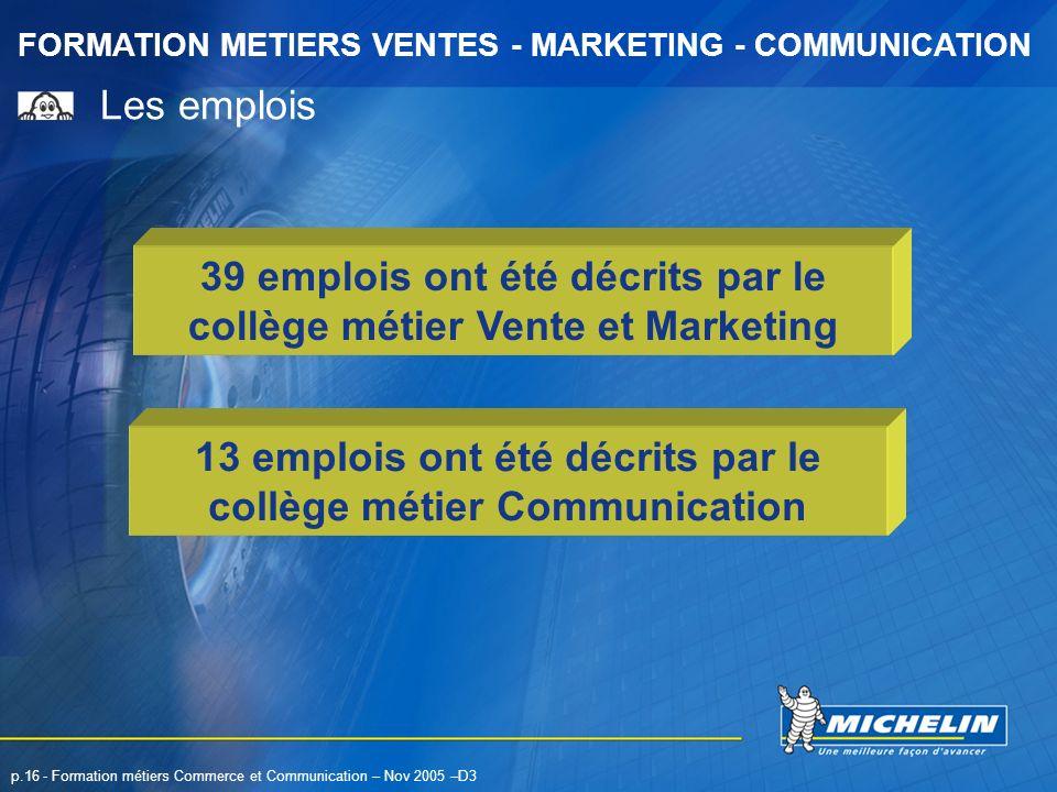 39 emplois ont été décrits par le collège métier Vente et Marketing