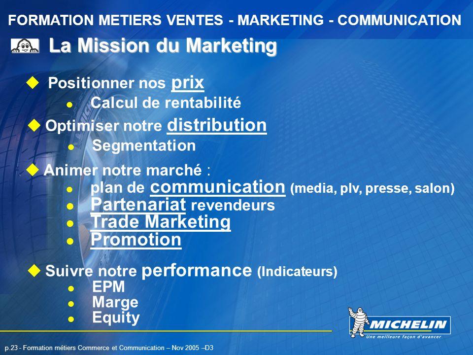 La Mission du Marketing
