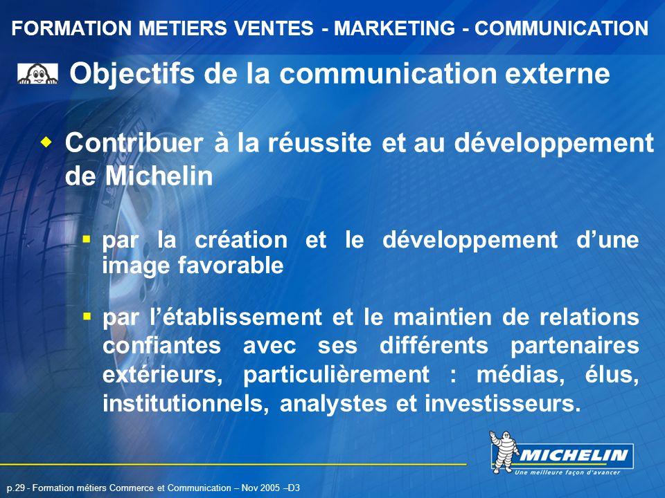 Objectifs de la communication externe