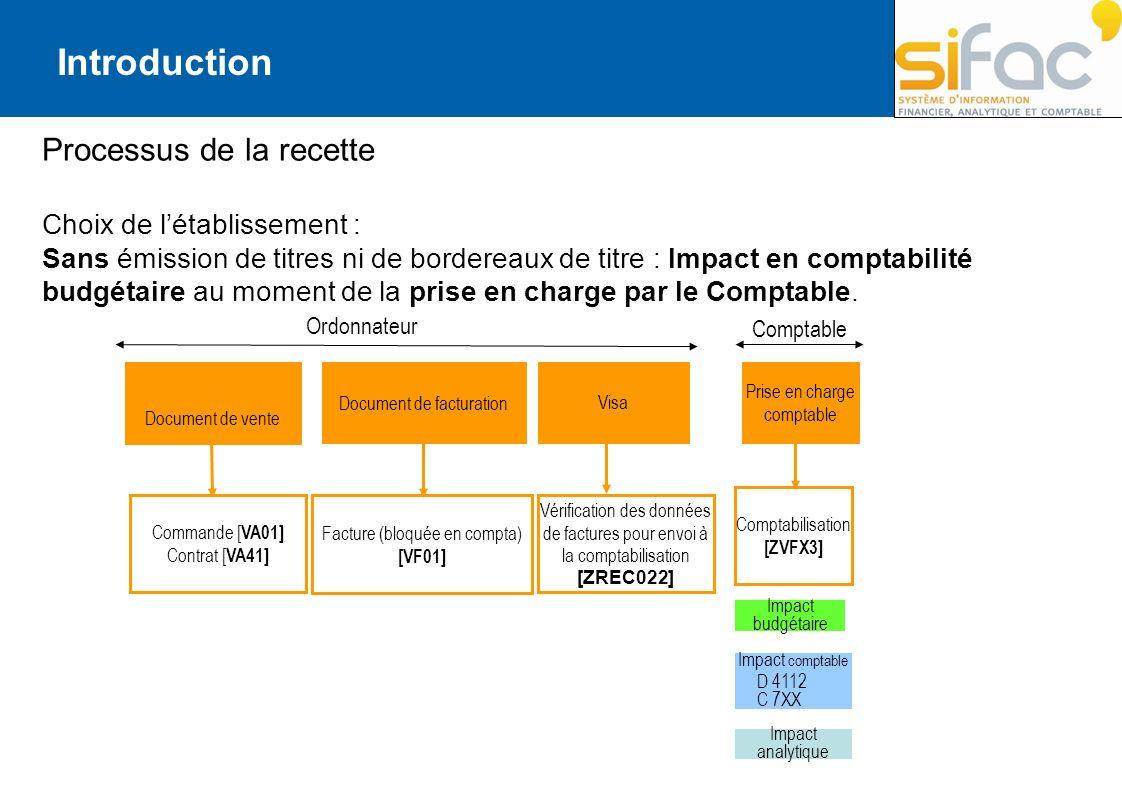 Introduction Processus de la recette Choix de l'établissement :