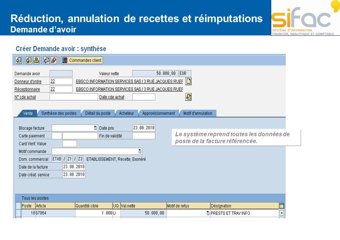 Réduction, annulation de recettes et réimputations