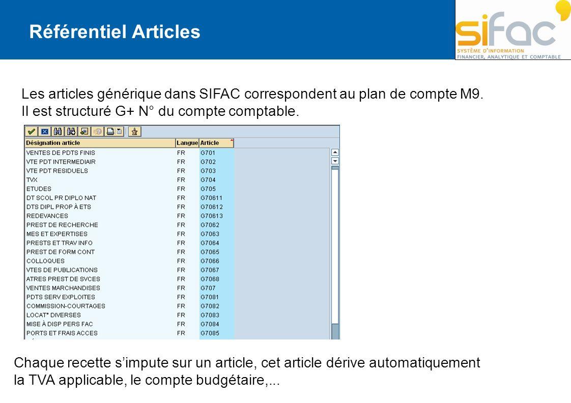 Référentiel Articles Les articles générique dans SIFAC correspondent au plan de compte M9. Il est structuré G+ N° du compte comptable.