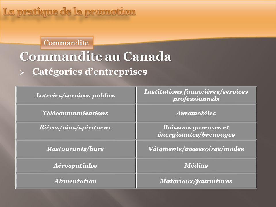 Commandite au Canada Commandite au Canada La pratique de la promotion