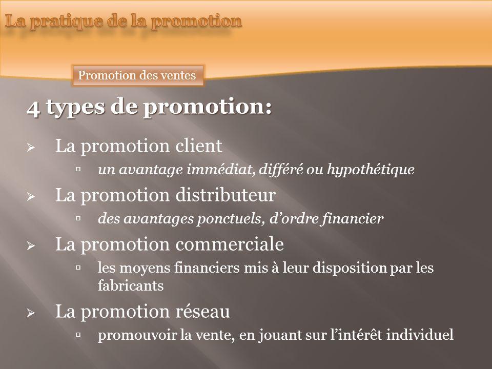 4 types de promotion: La promotion client La promotion distributeur
