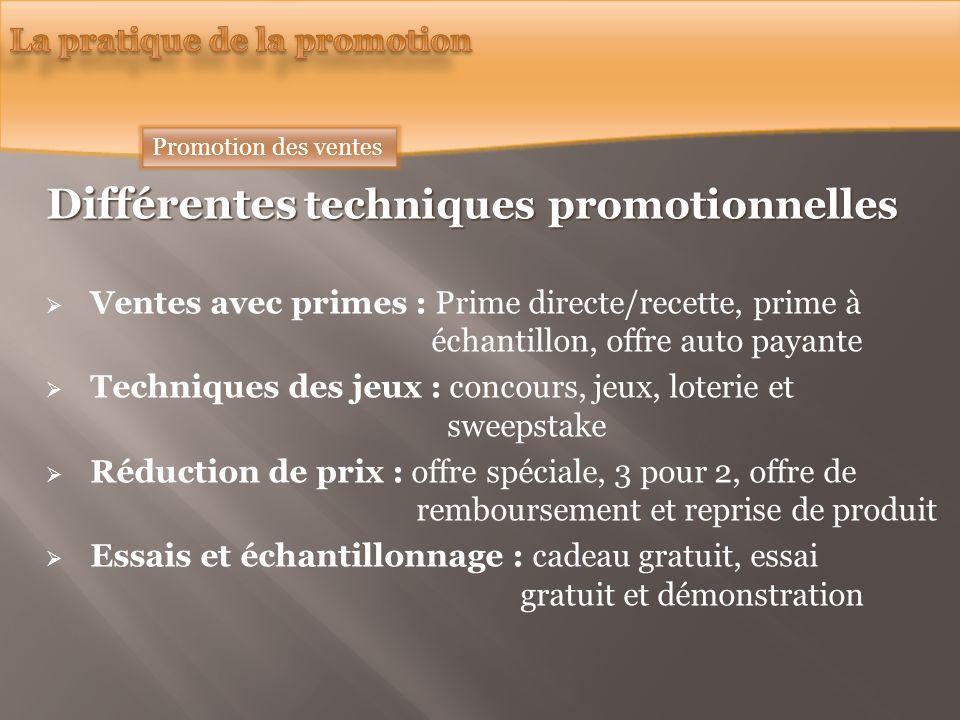 Différentes techniques promotionnelles