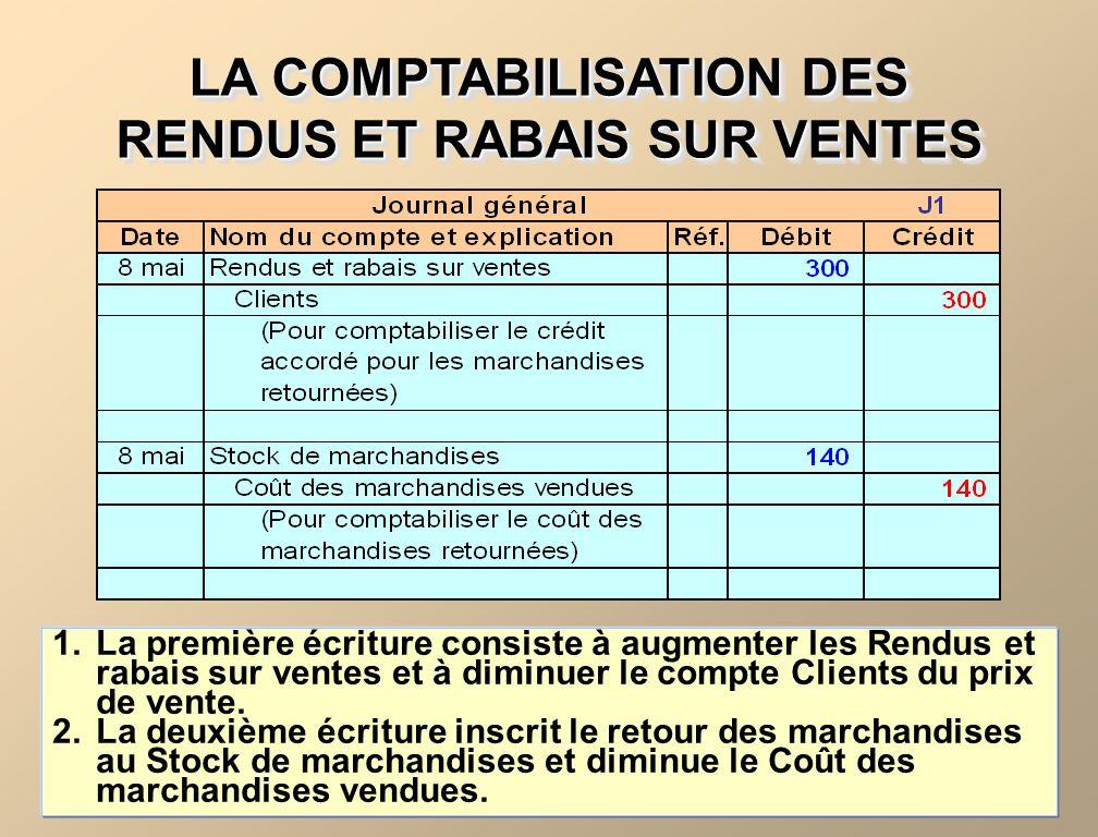LA COMPTABILISATION DES RENDUS ET RABAIS SUR VENTES