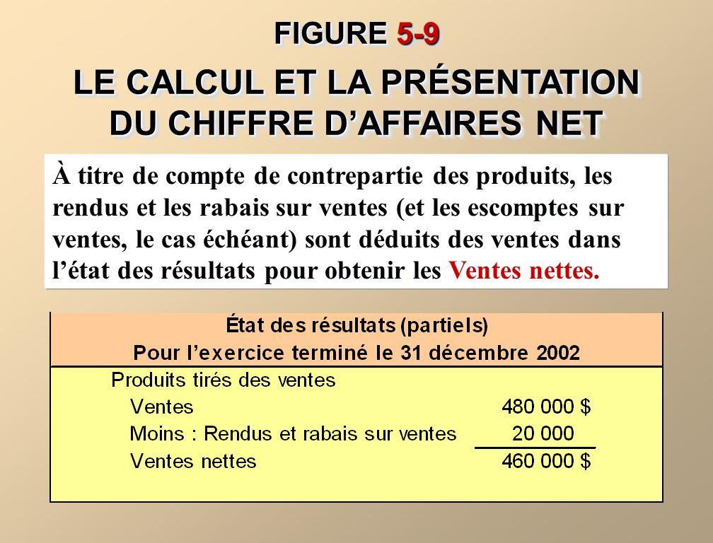 LE CALCUL ET LA PRÉSENTATION DU CHIFFRE D'AFFAIRES NET