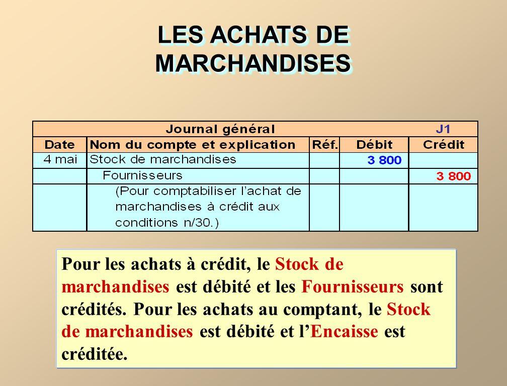LES ACHATS DE MARCHANDISES