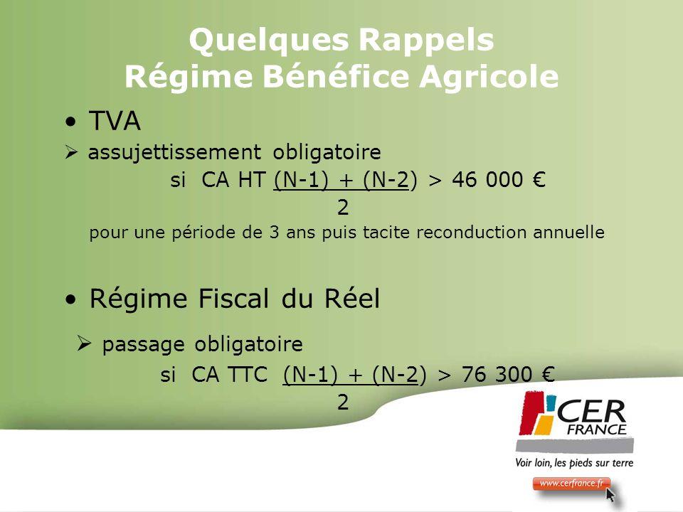 Quelques Rappels Régime Bénéfice Agricole