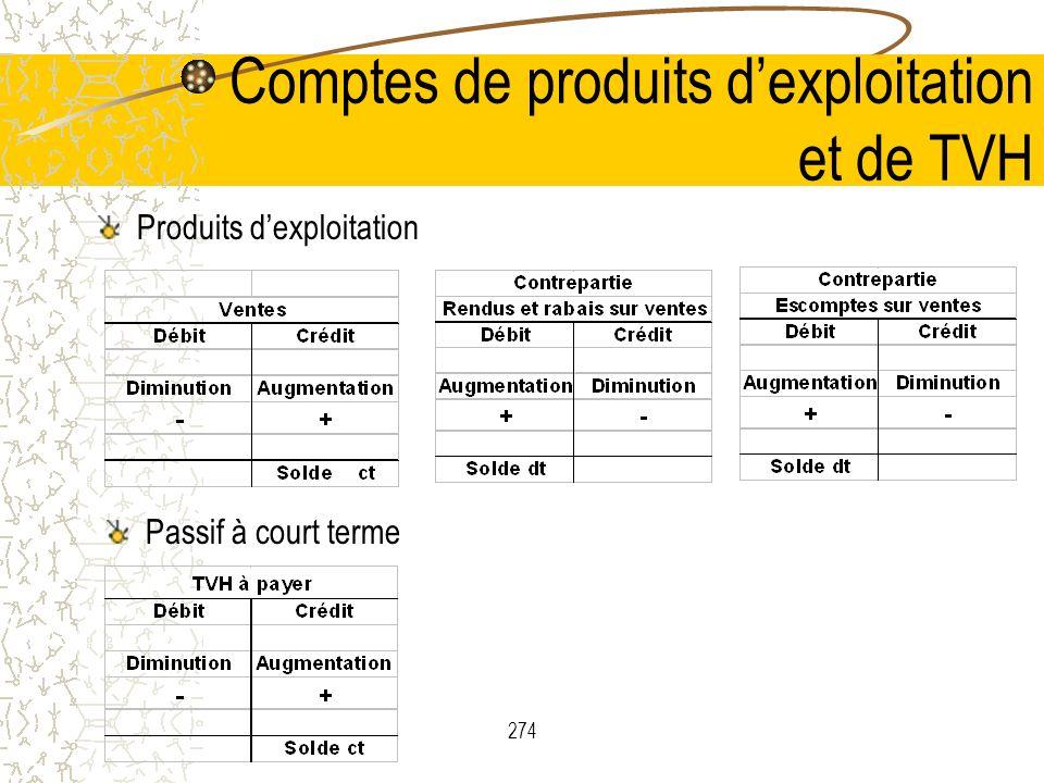 Comptes de produits d'exploitation et de TVH