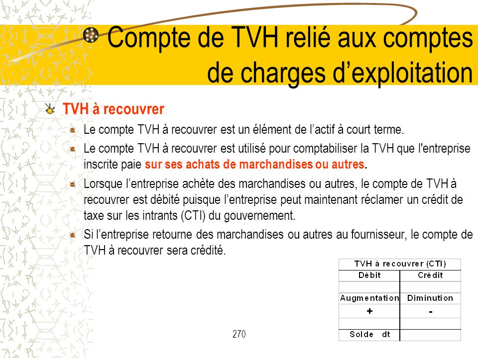 Compte de TVH relié aux comptes de charges d'exploitation