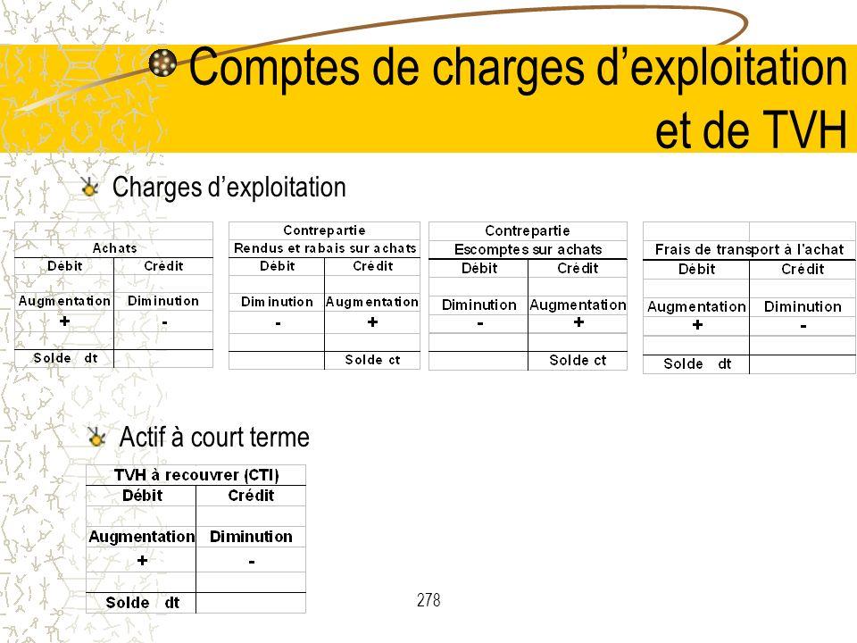 Comptes de charges d'exploitation et de TVH