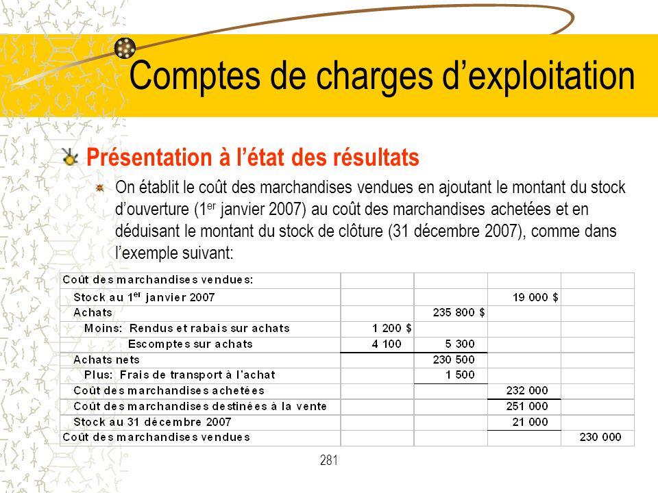 Comptes de charges d'exploitation