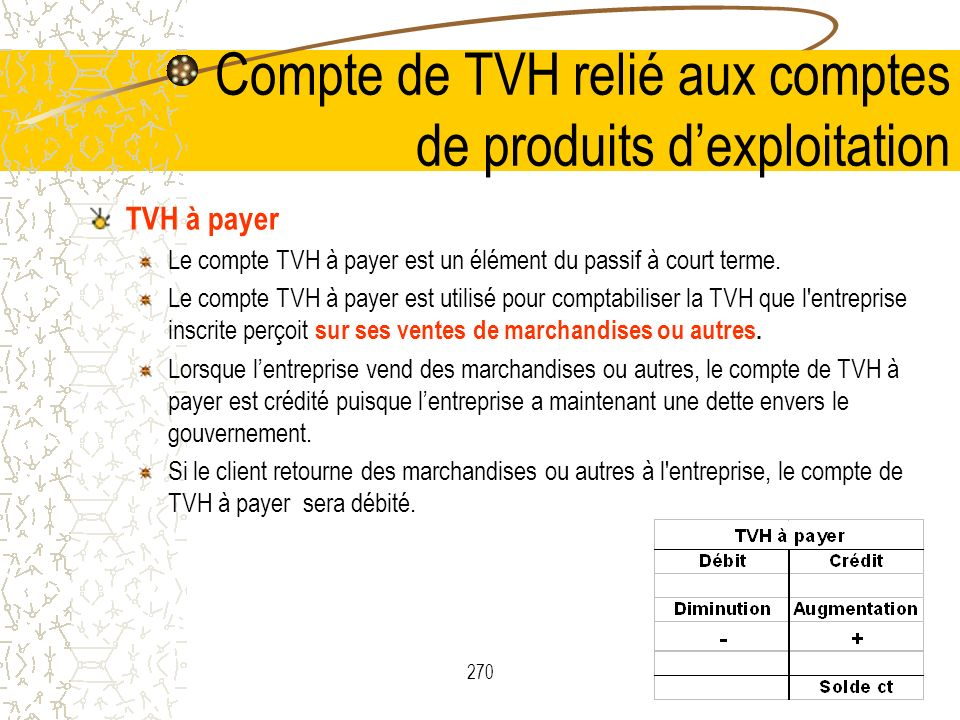 Compte de TVH relié aux comptes de produits d'exploitation
