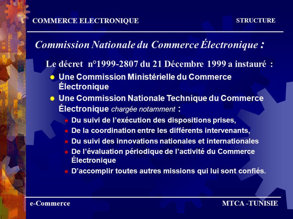 Le décret n°1999-2807 du 21 Décembre 1999 a instauré :