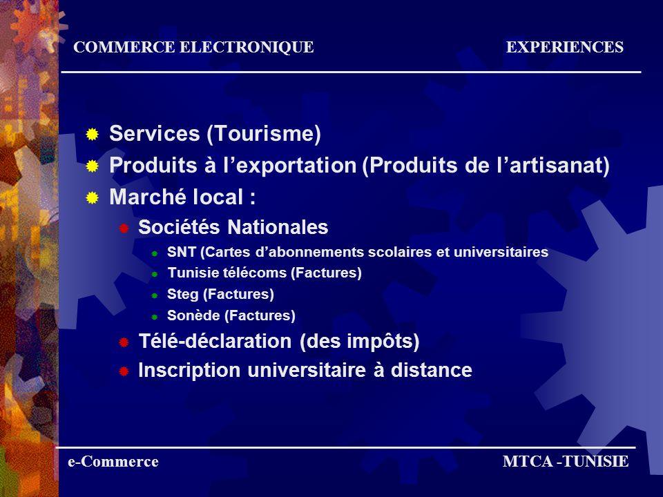 Produits à l'exportation (Produits de l'artisanat) Marché local :