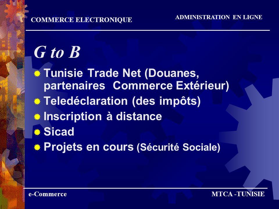 G to B Tunisie Trade Net (Douanes, partenaires Commerce Extérieur)