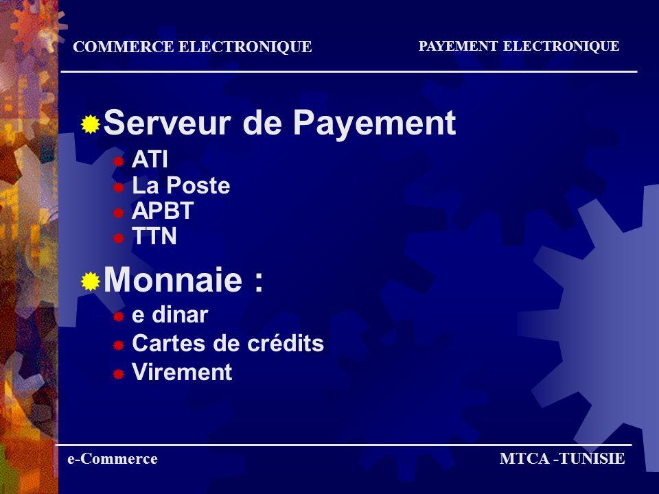 Serveur de Payement Monnaie : ATI La Poste APBT TTN e dinar