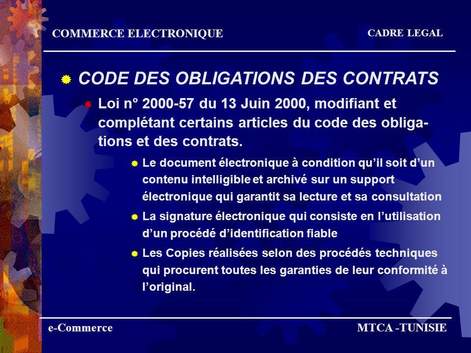 CODE DES OBLIGATIONS DES CONTRATS