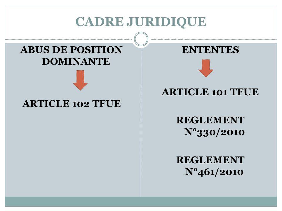 CADRE JURIDIQUE ABUS DE POSITION DOMINANTE ARTICLE 102 TFUE
