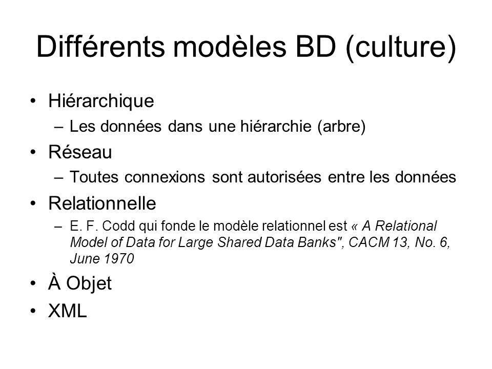 Différents modèles BD (culture)