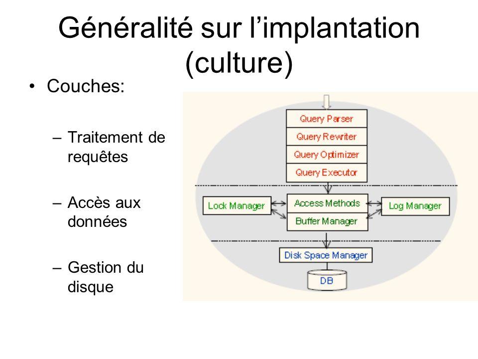 Généralité sur l'implantation (culture)