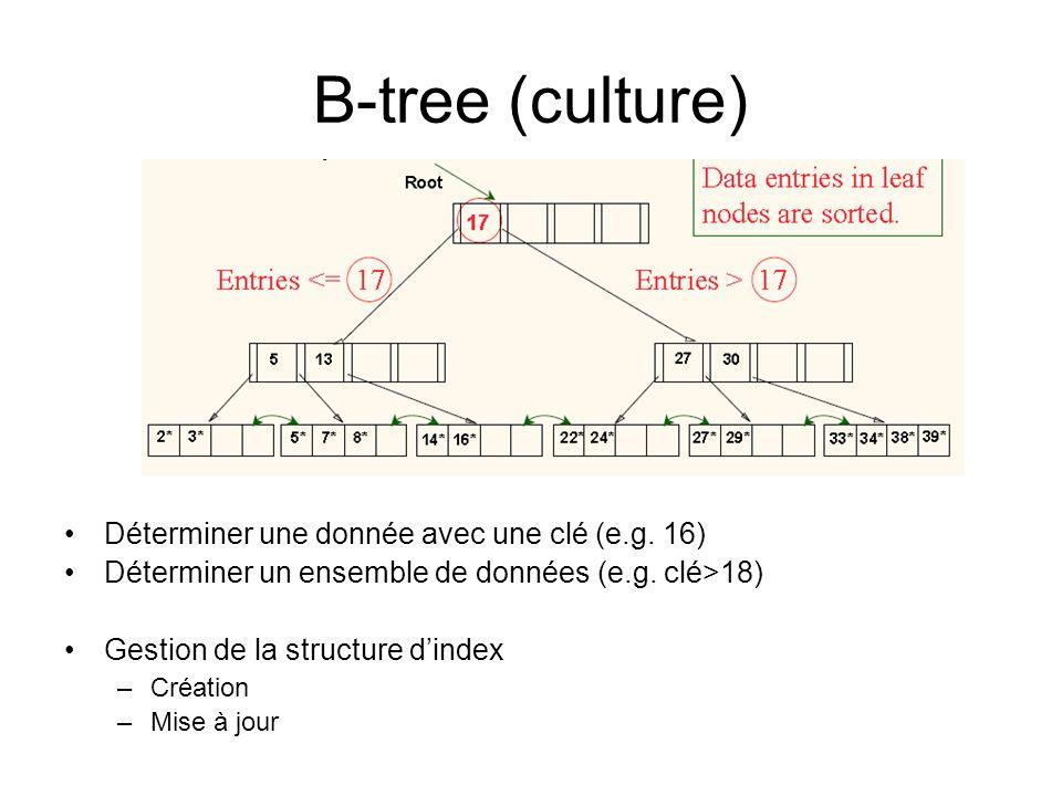 B-tree (culture) Déterminer une donnée avec une clé (e.g. 16)