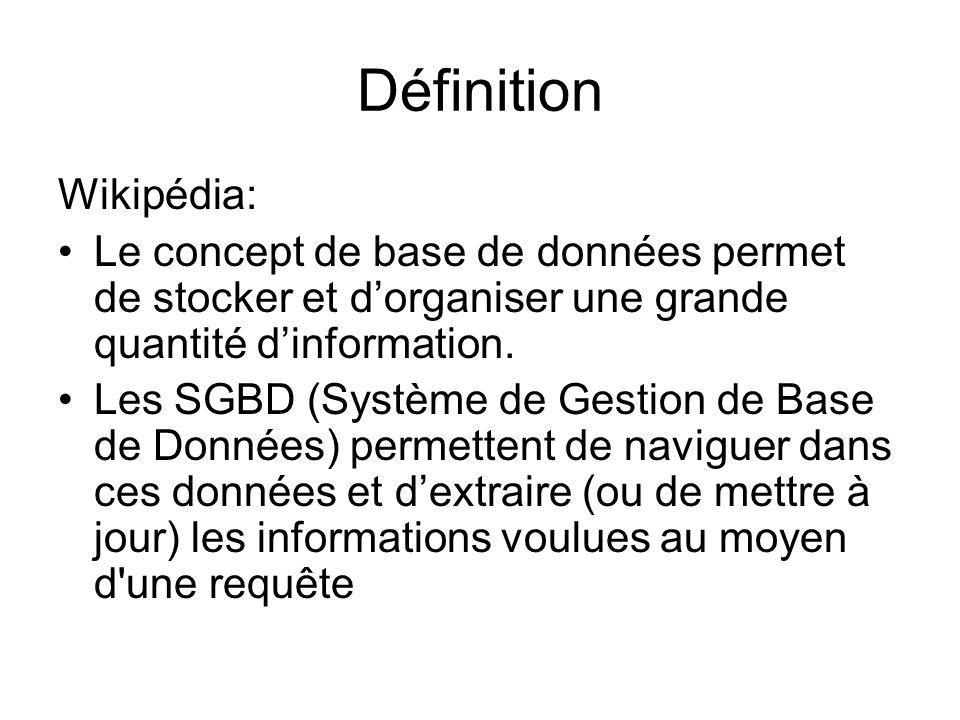 Définition Wikipédia: