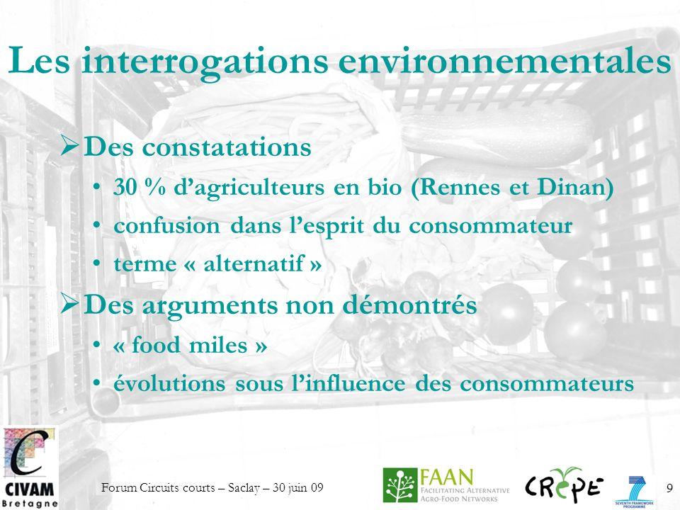 Les interrogations environnementales