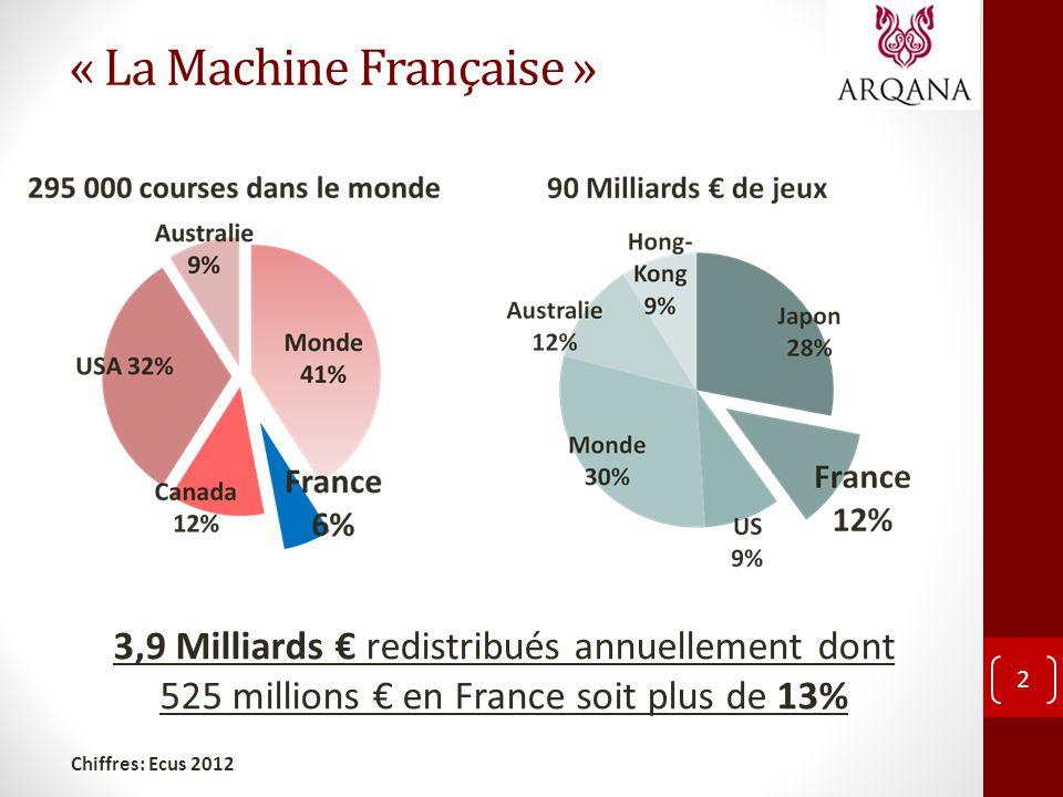 « La Machine Française »